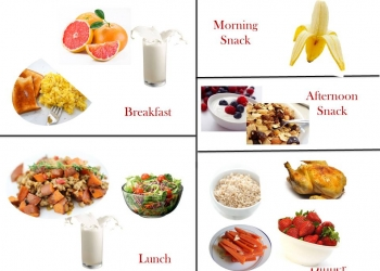 1400 Calorie Diabetic Meal Plan - Friday