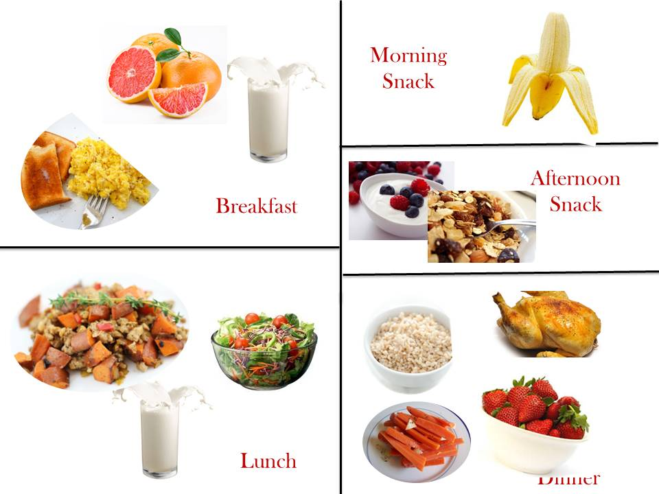 1400 Calorie Diabetic Meal Plan - Friday | Healthy Diet ...