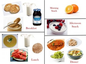 1400 Calorie Diabetic Meal Plan -Saturday