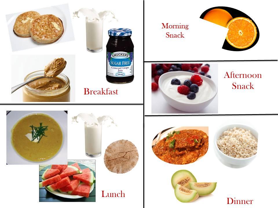 1200 Calorie Diabetic Diet Plan - Saturday | Healthy Diet ...