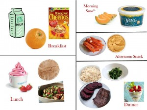 2000 Calorie Diabetic Diet Plan – Monday