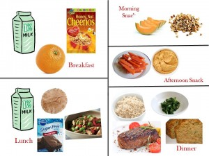 1800 Calorie Diabetic Diet Plan – Monday