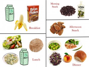 2000 Calorie Diabetic Diet Plan – Tuesday