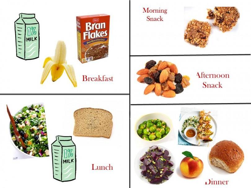 1800 Calorie Diabetic Diet Plan – Tuesday