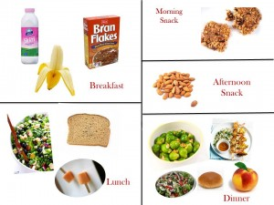 1600 Calorie Diabetic Diet Plan- Tuesday