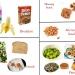1600 Calorie Diabetic Diet Plan- Tuesday