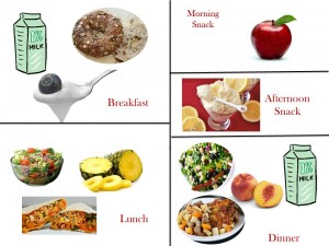 2000 Calorie Diabetic Diet Plan – Wednesday
