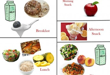 1800 Calorie Diabetic Diet Plan – Wednesday