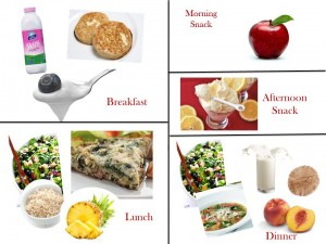 1600 Calorie Diabetic Diet Plan - Wednesday
