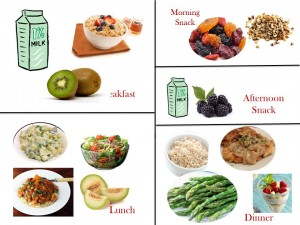 2000 Calorie Diabetic Diet Plan – Thursday