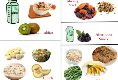 1800 Calorie Diabetic Diet Plan – Thursday