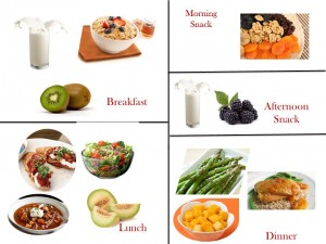 1600 Calorie Diabetic Diet Plan - Thursday