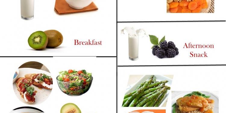 1600 Calorie Diabetic Diet Plan - Thursday