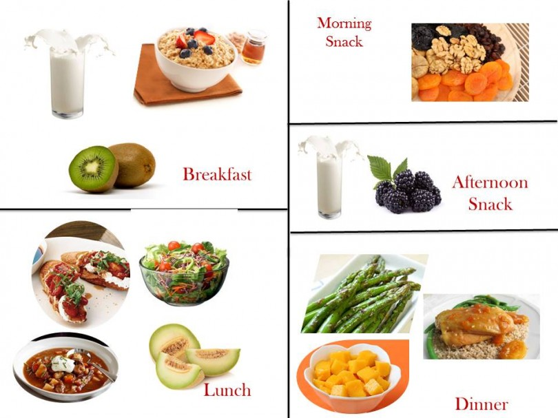 1600 Calorie Paleo diet and meal plan