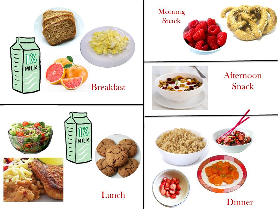 Healthy meal plans to help you hit your goals