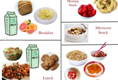 1800 Calorie Diabetic Diet Plan – Friday