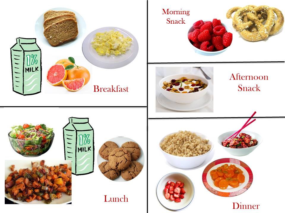 List Of Foods To Eat For Breakfast To Lose Weight
