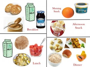 2000 Calorie Diabetic Diet Plan – Saturday