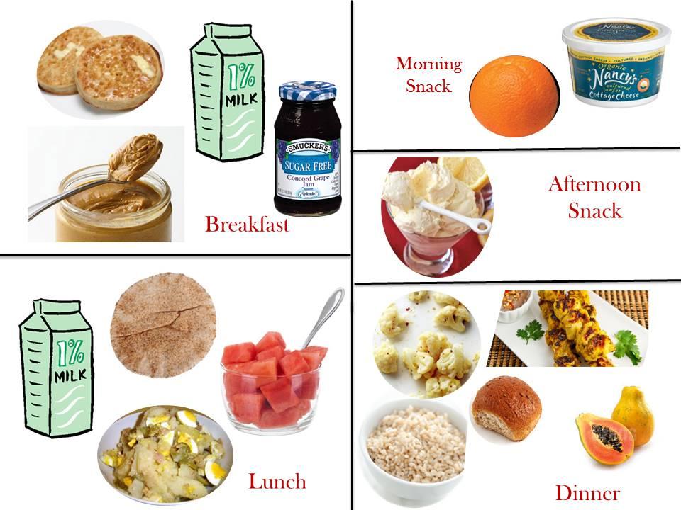 2000 Ada Diet Meal Plan