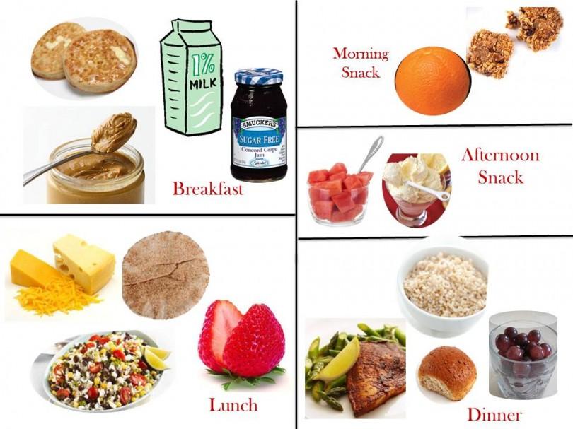 1800 Calorie Diabetic Diet Plan – Saturday