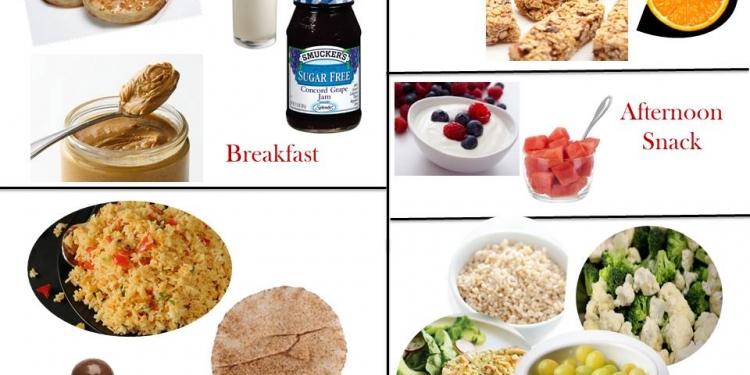 1600 Calorie Diabetic Diet Plan - Saturday
