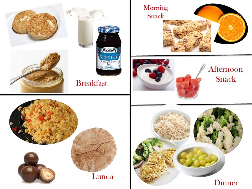 1600 Calorie Diabetic Diet Plan - Saturday | Healthy Diet ...