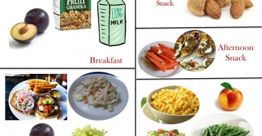 2000 Calorie Diabetic Diet Plan – Sunday
