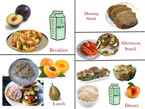 1800 Calorie Diabetic Diet Plan