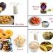 1600 Calorie Diabetic Diet Plan - Sunday