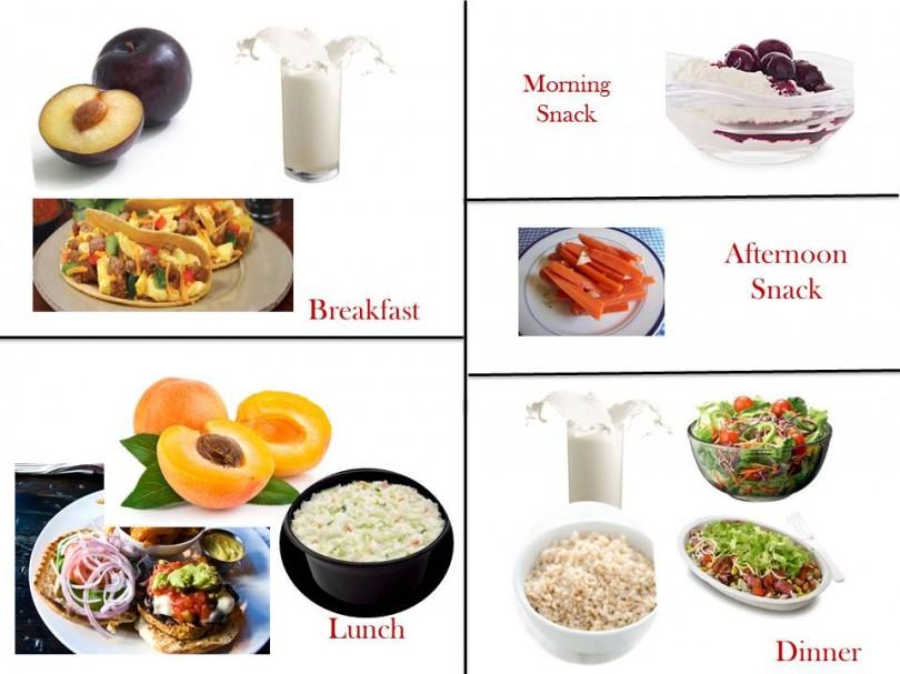 Abnehmen: Schnell zum Wunschgewicht dank natürlicher Fett- und Kalorienkiller