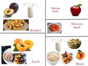 1200 Calorie Diabetic Diet Plan - Sunday