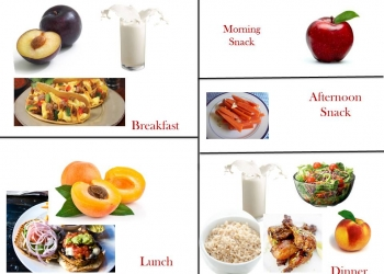 1200 Calorie Diabetic Diet Plan - Sunday