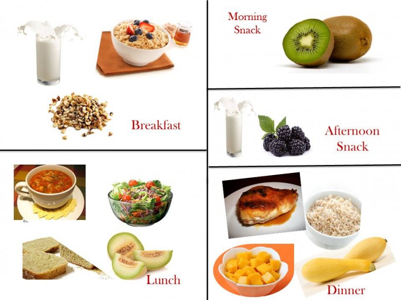 1200 Calorie Diabetic Diet Plan – Thursday | Healthy Diet ...