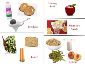 1200 Calorie Diabetic Diet Plan - Wednesday