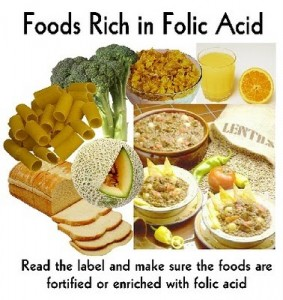 BODY REQUIRES: FOLATE – B vitamin