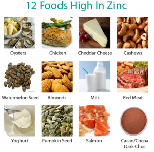 BODY REQUIRES: ZINC