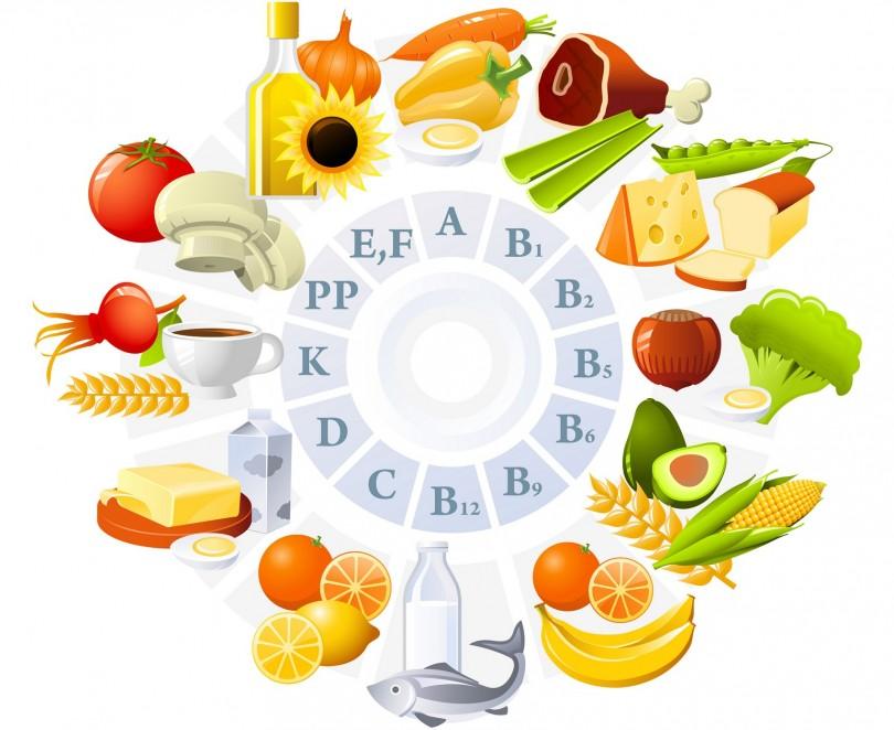 vitamins_clock