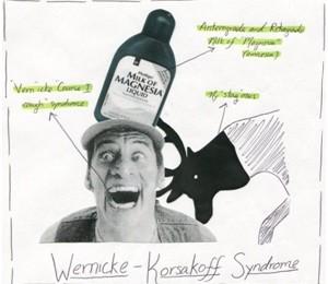 Wernicke-Korsakof Syndrome