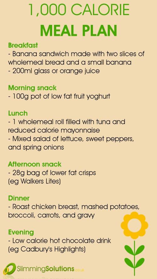 600 kcal menu