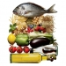 Questions About Mediterranean Diet Plan