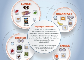 1500 Calorie Diet