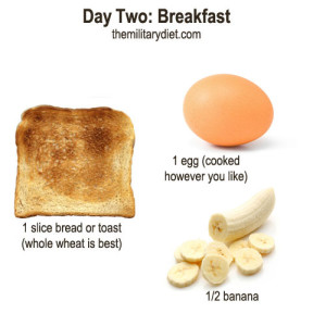 military-diet-day-two-breakfast-300x300
