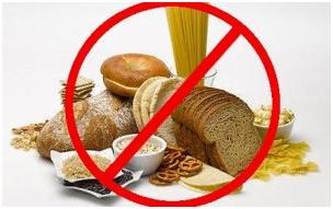 No Carb Diet
