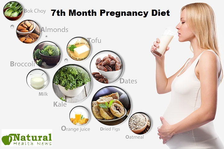 Food To Eat In Th Month Of Pregnancy