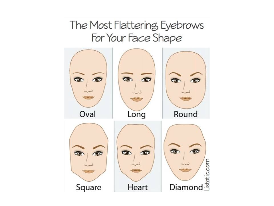 Eyebrow Shapes According To Face Shape Natural Health News