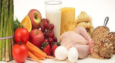 Balanced Diet Plan