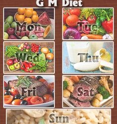 General Motors Diet Can Lose Weight in 7 Day
