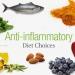 Inflammation Diet