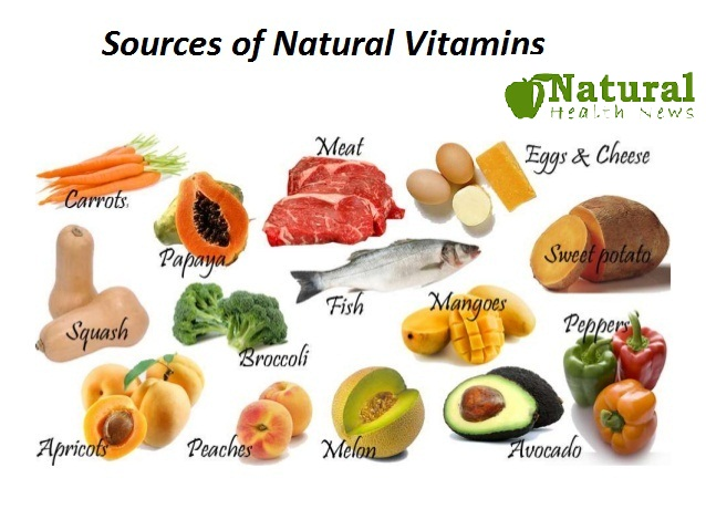 Where Are The Sources Of Natural Vitamins Natural Health News