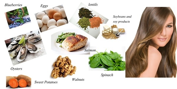 Vitamins for Hair Loss - Re-Grow Your Hair